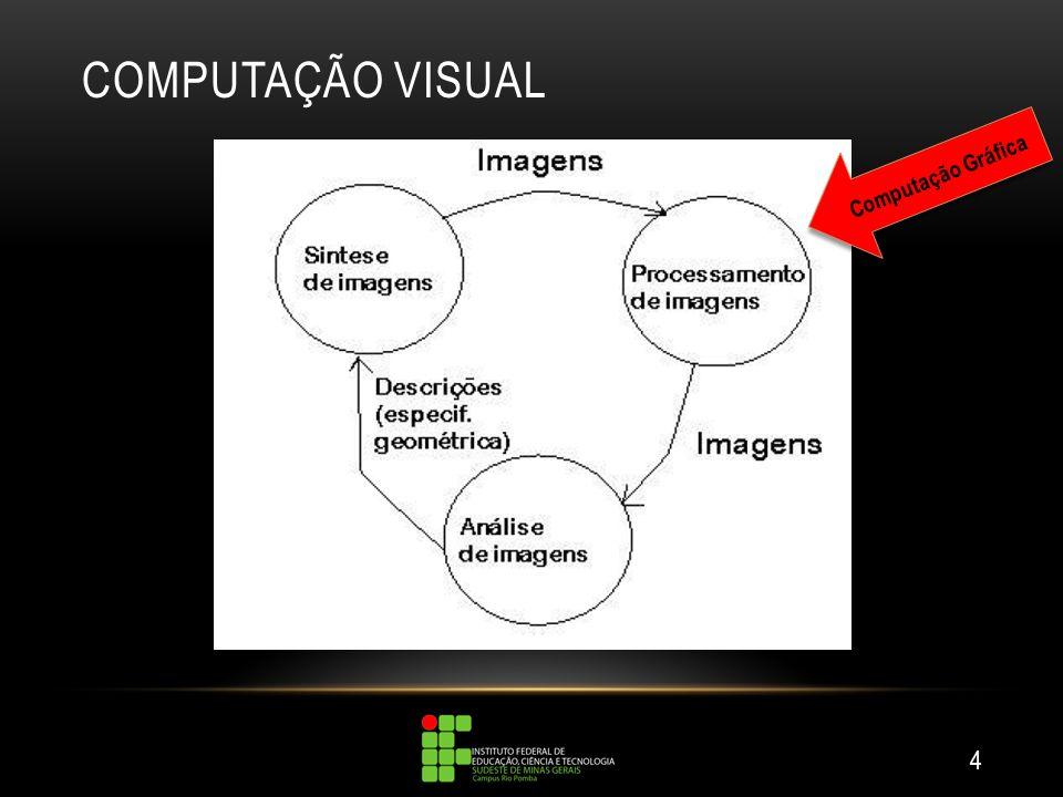 4 Computação Gráfica