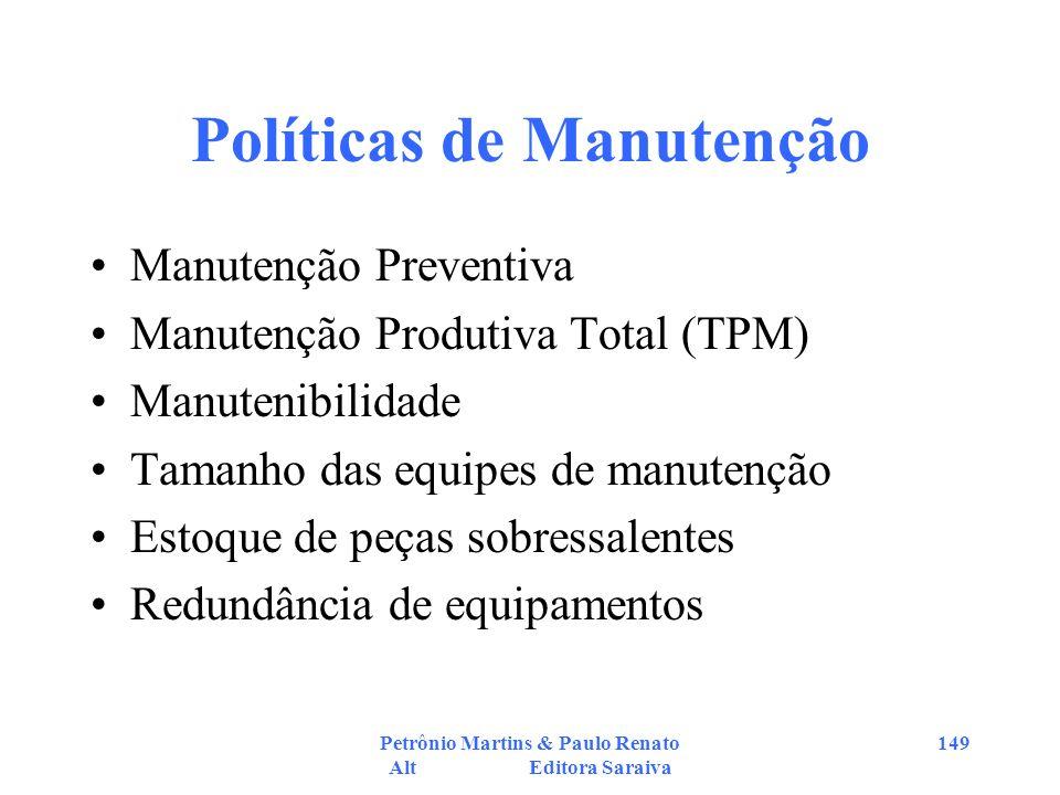 Petrônio Martins & Paulo Renato Alt Editora Saraiva 149 Políticas de Manutenção Manutenção Preventiva Manutenção Produtiva Total (TPM) Manutenibilidad
