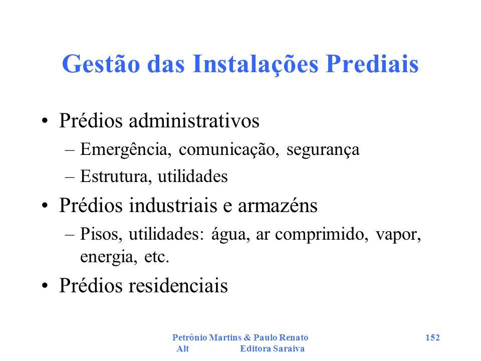 Petrônio Martins & Paulo Renato Alt Editora Saraiva 152 Gestão das Instalações Prediais Prédios administrativos –Emergência, comunicação, segurança –E