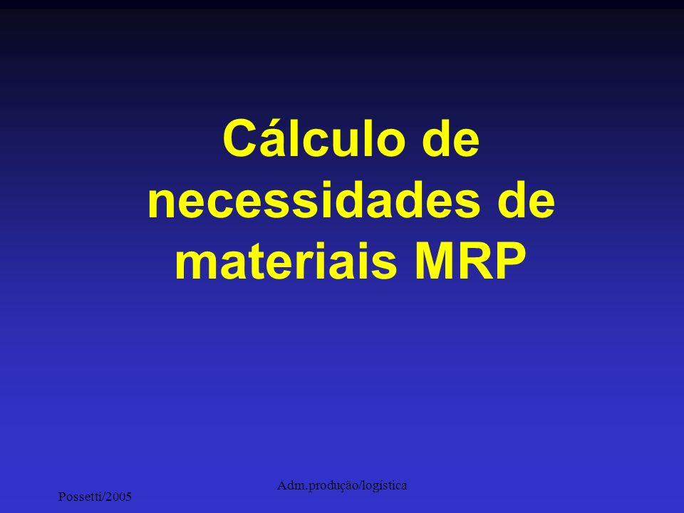 Possetti/2005 Adm.produção/logística Cálculo de necessidades de materiais MRP