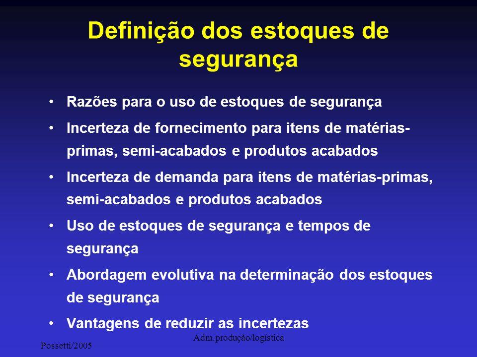 Possetti/2005 Adm.produção/logística Definição dos estoques de segurança Razões para o uso de estoques de segurança Incerteza de fornecimento para ite