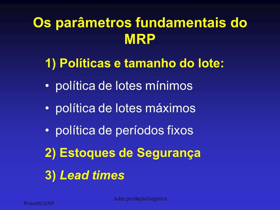 Possetti/2005 Adm.produção/logística Os parâmetros fundamentais do MRP 1) Políticas e tamanho do lote: política de lotes mínimos política de lotes máx