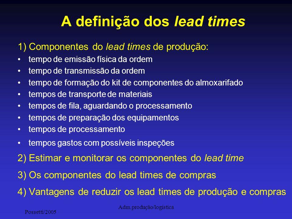 Possetti/2005 Adm.produção/logística A definição dos lead times 1) Componentes do lead times de produção: tempo de emissão física da ordem tempo de tr