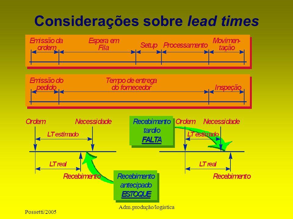 Possetti/2005 Adm.produção/logística Considerações sobre lead times