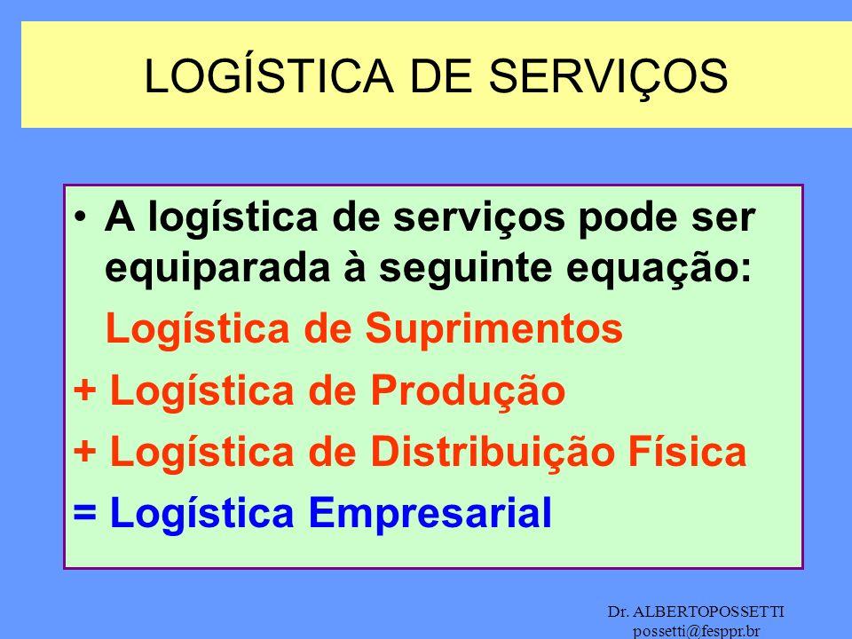 Dr. ALBERTOPOSSETTI possetti@fesppr.br A logística de serviços pode ser equiparada à seguinte equação: Logística de Suprimentos + Logística de Produçã