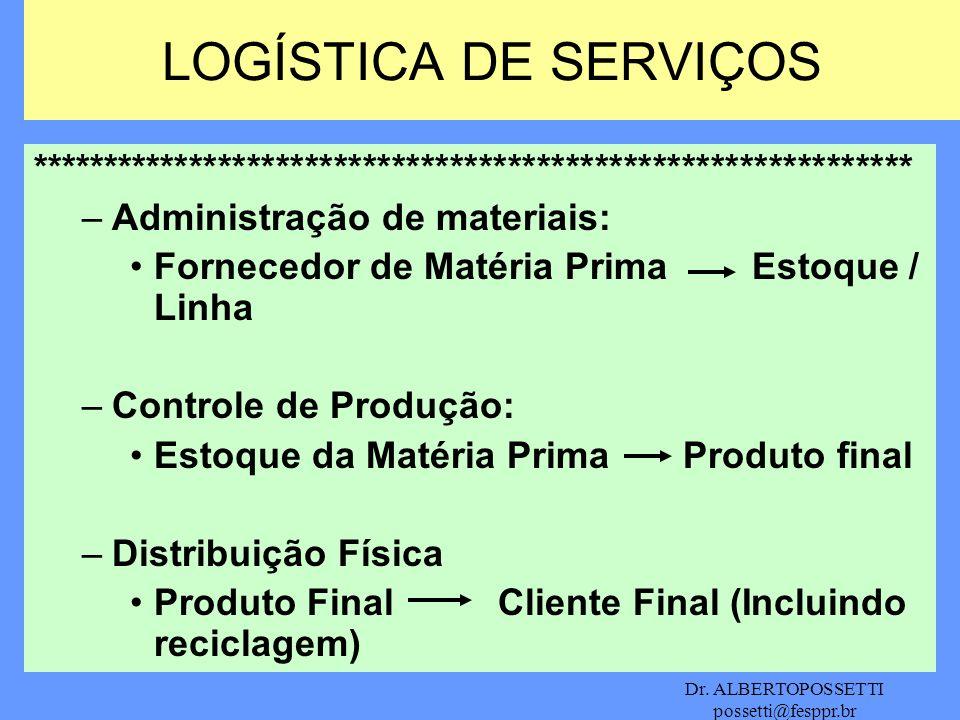 Dr. ALBERTOPOSSETTI possetti@fesppr.br ************************************************************* –Administração de materiais: Fornecedor de Matéri