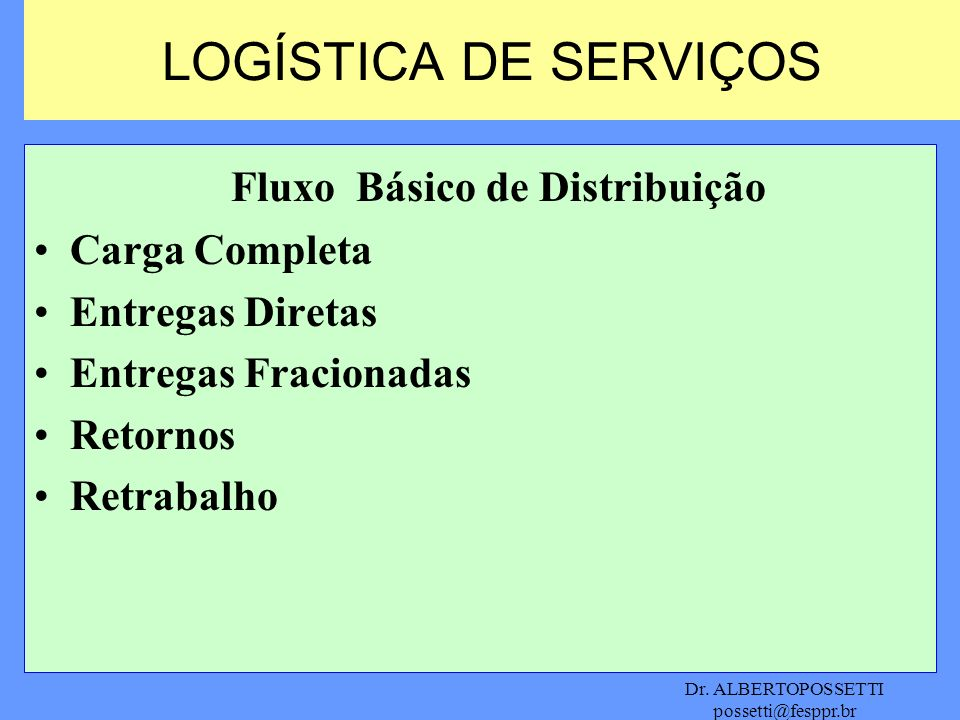 Dr. ALBERTOPOSSETTI possetti@fesppr.br Fluxo Básico de Distribuição Carga Completa Entregas Diretas Entregas Fracionadas Retornos Retrabalho LOGÍSTICA