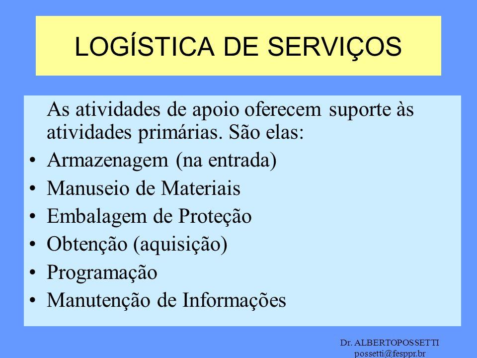 Dr. ALBERTOPOSSETTI possetti@fesppr.br As atividades de apoio oferecem suporte às atividades primárias. São elas: Armazenagem (na entrada) Manuseio de
