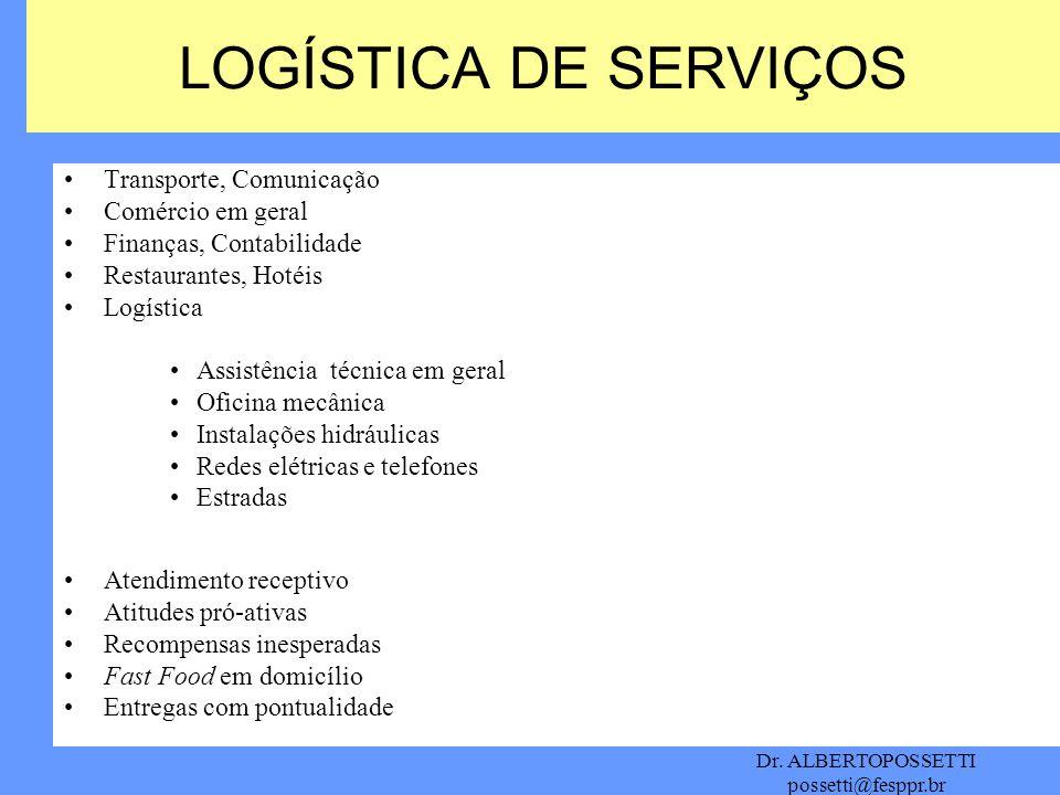 Dr. ALBERTOPOSSETTI possetti@fesppr.br Transporte, Comunicação Comércio em geral Finanças, Contabilidade Restaurantes, Hotéis Logística Assistência té