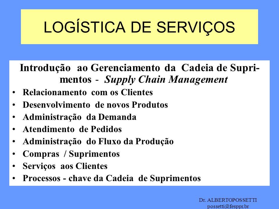 Dr. ALBERTOPOSSETTI possetti@fesppr.br Introdução ao Gerenciamento da Cadeia de Supri- mentos - Supply Chain Management Relacionamento com os Clientes