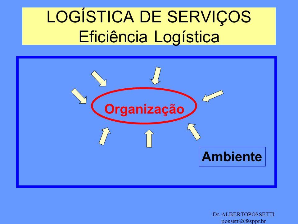 Dr. ALBERTOPOSSETTI possetti@fesppr.br LOGÍSTICA DE SERVIÇOS Eficiência Logística Organização Ambiente
