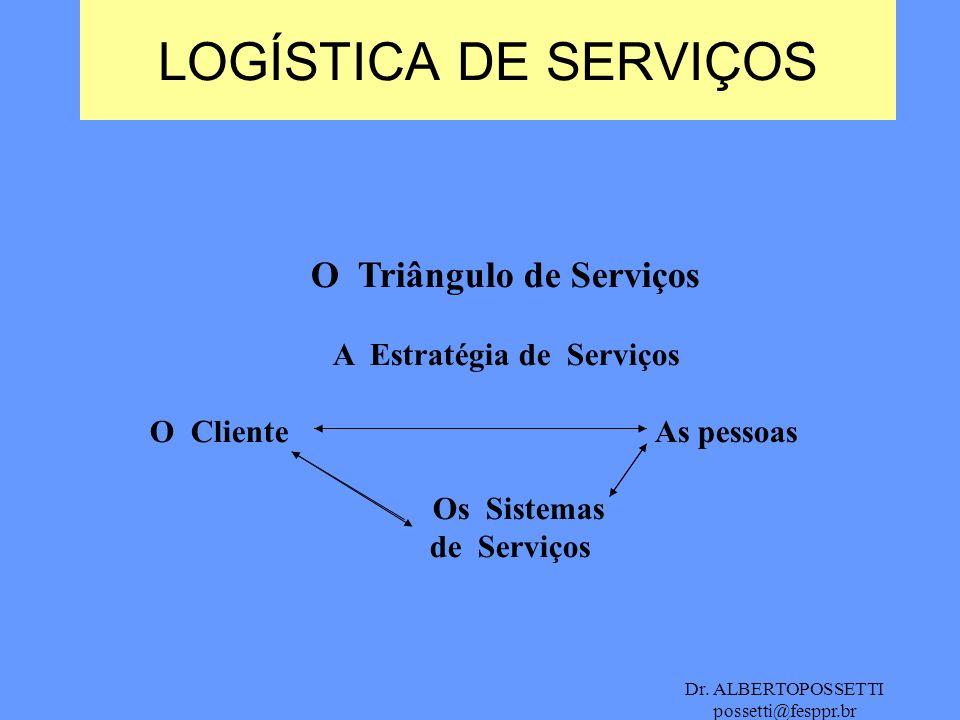 Dr. ALBERTOPOSSETTI possetti@fesppr.br LOGÍSTICA DE SERVIÇOS O Triângulo de Serviços A Estratégia de Serviços O Cliente As pessoas Os Sistemas de Serv