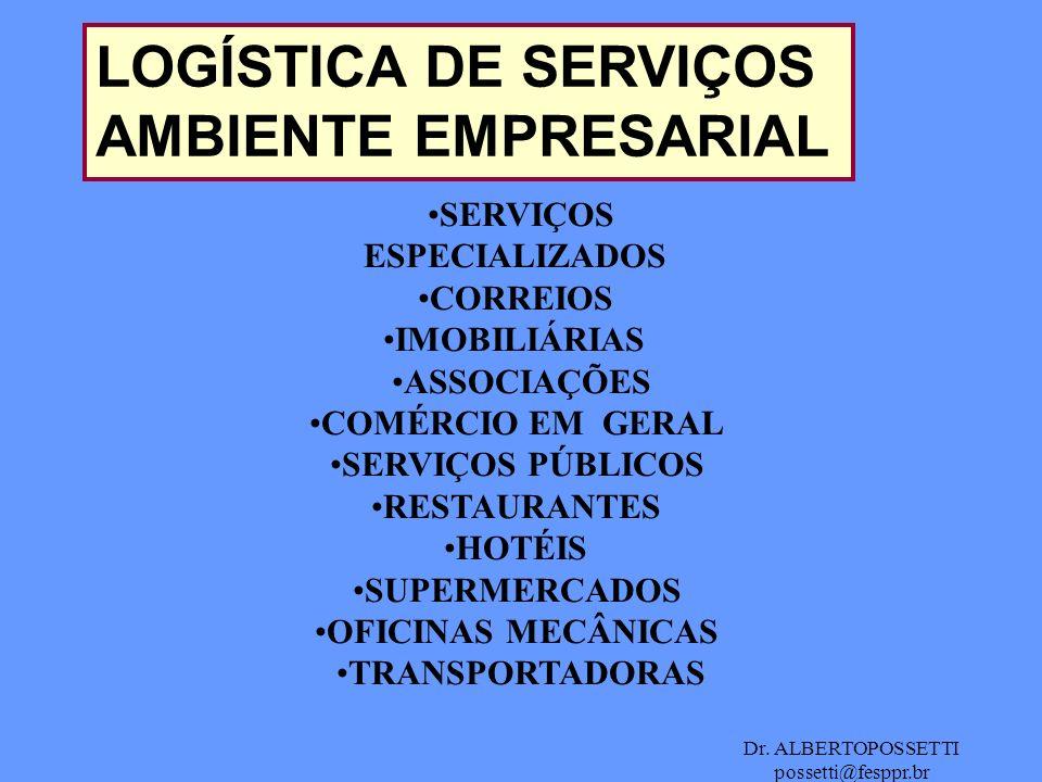 Dr. ALBERTOPOSSETTI possetti@fesppr.br LOGÍSTICA DE SERVIÇOS AMBIENTE EMPRESARIAL SERVIÇOS ESPECIALIZADOS CORREIOS IMOBILIÁRIAS ASSOCIAÇÕES COMÉRCIO E