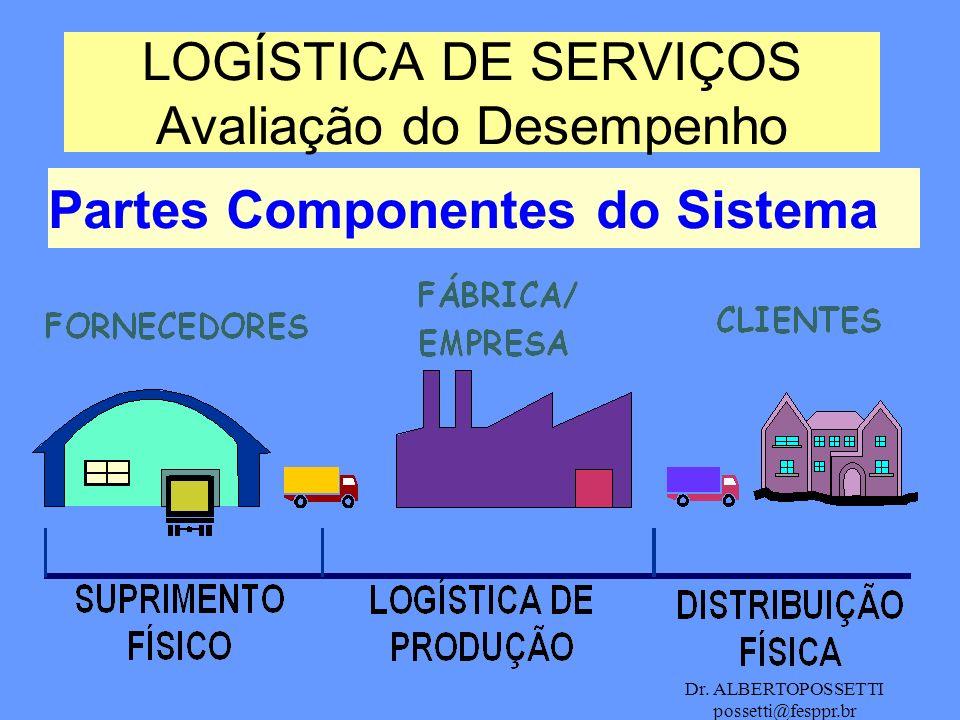 Dr. ALBERTOPOSSETTI possetti@fesppr.br LOGÍSTICA DE SERVIÇOS Avaliação do Desempenho Partes Componentes do Sistema
