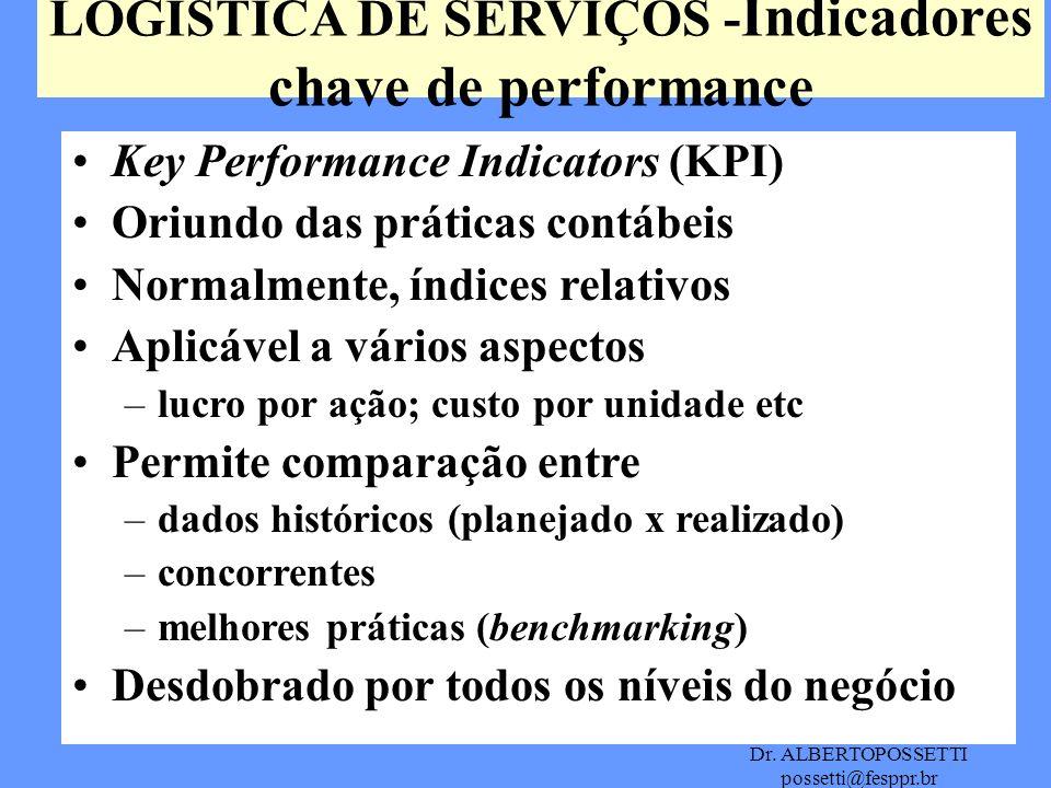 Dr. ALBERTOPOSSETTI possetti@fesppr.br LOGÍSTICA DE SERVIÇOS - Indicadores chave de performance Key Performance Indicators (KPI) Oriundo das práticas