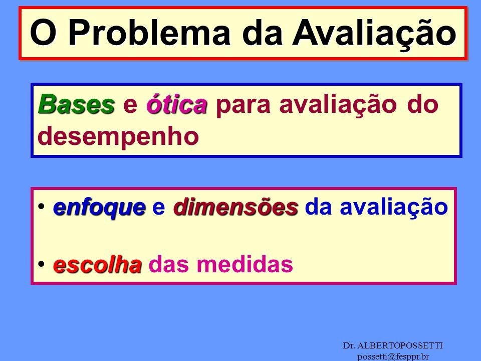 Dr. ALBERTOPOSSETTI possetti@fesppr.br O Problema da Avaliação Bases ótica Bases e ótica para avaliação do desempenho enfoquedimensões enfoque e dimen
