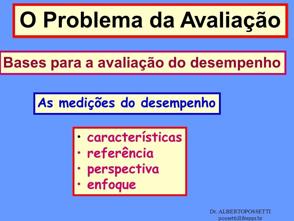 Dr. ALBERTOPOSSETTI possetti@fesppr.br O Problema da Avaliação Bases para a avaliação do desempenho As medições do desempenho características referênc