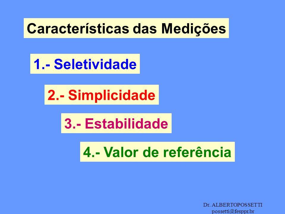 Dr. ALBERTOPOSSETTI possetti@fesppr.br Características das Medições 1.- Seletividade 2.- Simplicidade 3.- Estabilidade 4.- Valor de referência