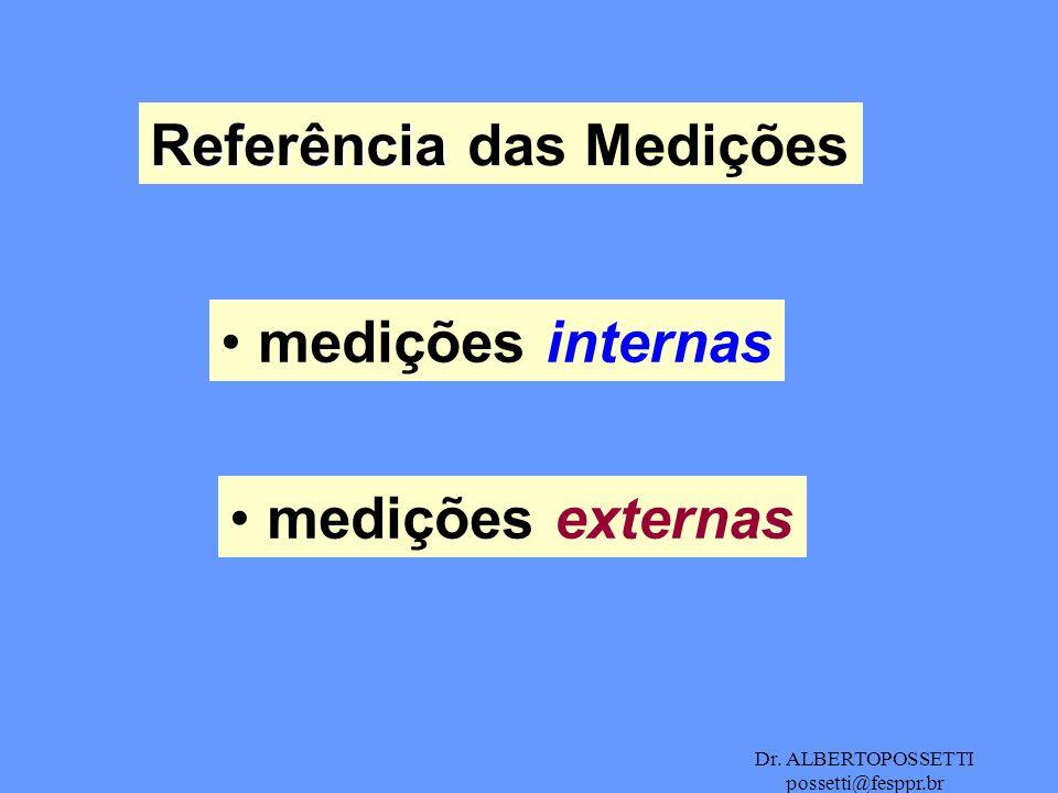 Dr. ALBERTOPOSSETTI possetti@fesppr.br Referência Referência das Medições medições internas medições externas
