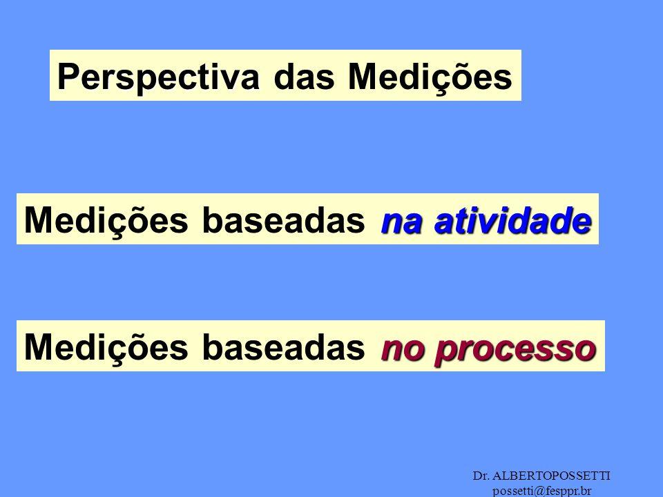 Dr. ALBERTOPOSSETTI possetti@fesppr.br Perspectiva Perspectiva das Medições na atividade Medições baseadas na atividade no processo Medições baseadas