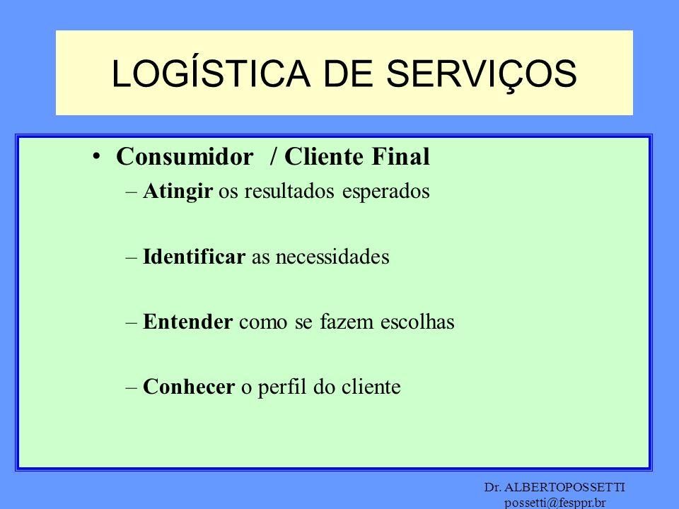 Dr. ALBERTOPOSSETTI possetti@fesppr.br LOGÍSTICA DE SERVIÇOS Consumidor / Cliente Final –Atingir os resultados esperados –Identificar as necessidades