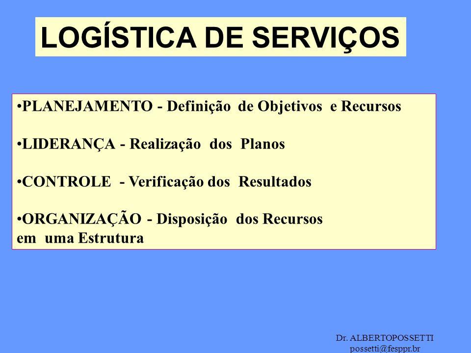 Dr. ALBERTOPOSSETTI possetti@fesppr.br LOGÍSTICA DE SERVIÇOS PLANEJAMENTO - Definição de Objetivos e Recursos LIDERANÇA - Realização dos Planos CONTRO