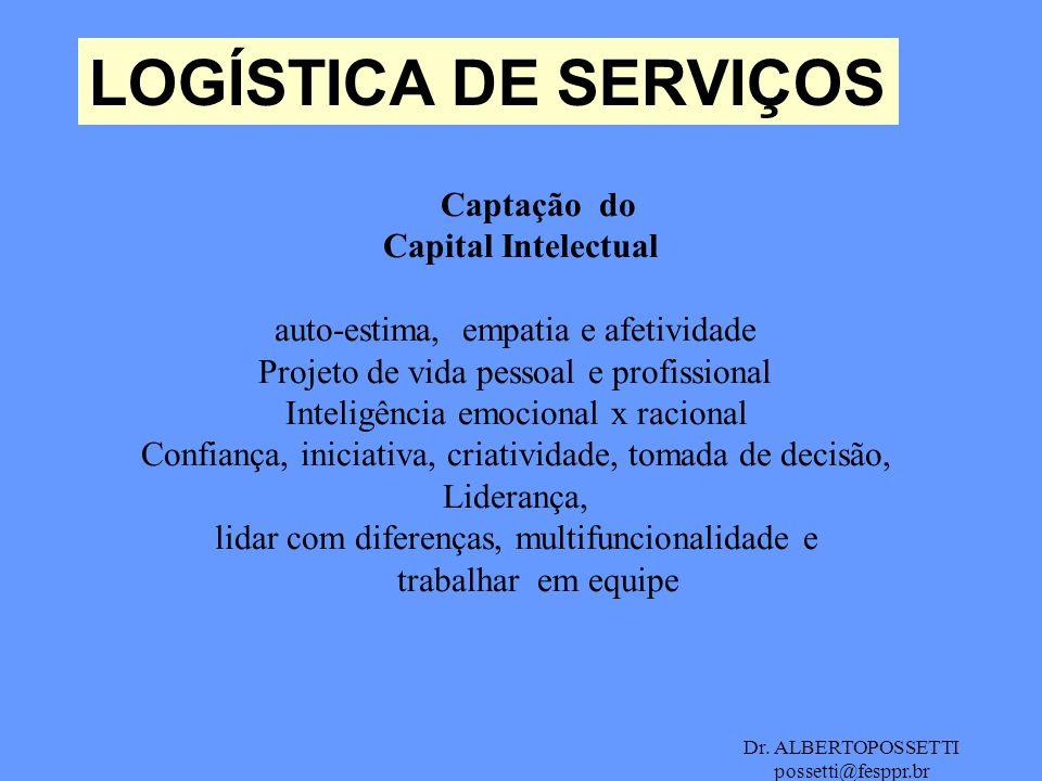 Dr. ALBERTOPOSSETTI possetti@fesppr.br LOGÍSTICA DE SERVIÇOS Captação do Capital Intelectual auto-estima, empatia e afetividade Projeto de vida pessoa