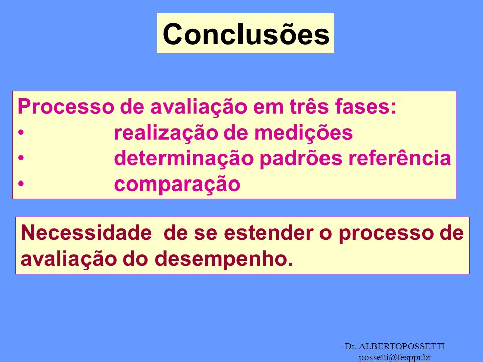 Dr. ALBERTOPOSSETTI possetti@fesppr.br Conclusões Processo de avaliação em três fases: realização de medições determinação padrões referência comparaç