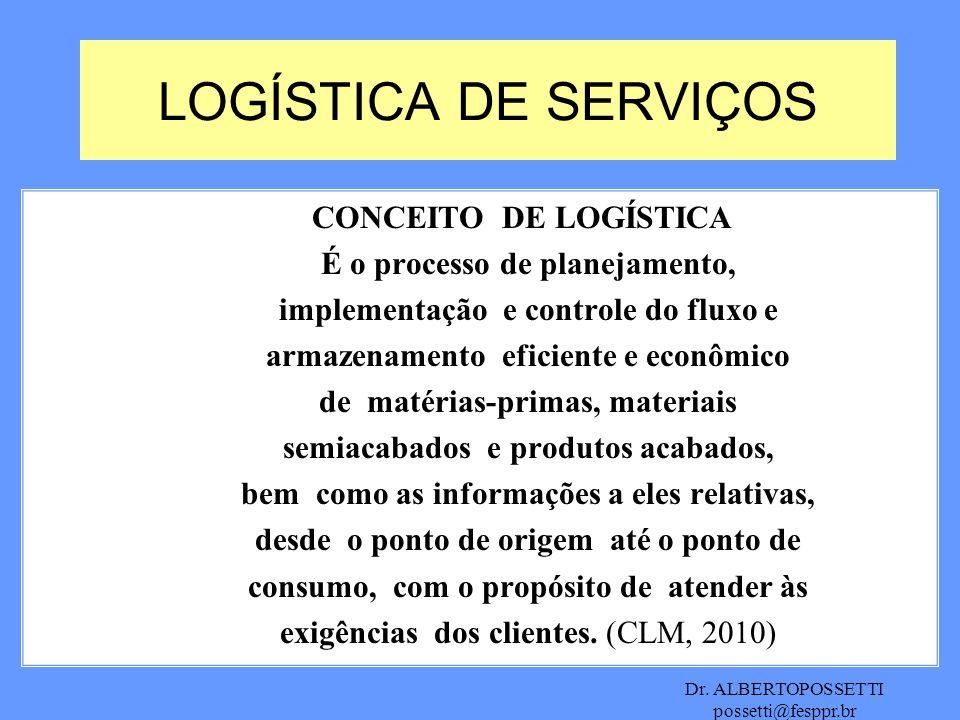 Dr. ALBERTOPOSSETTI possetti@fesppr.br LOGÍSTICA DE SERVIÇOS CONCEITO DE LOGÍSTICA É o processo de planejamento, implementação e controle do fluxo e a