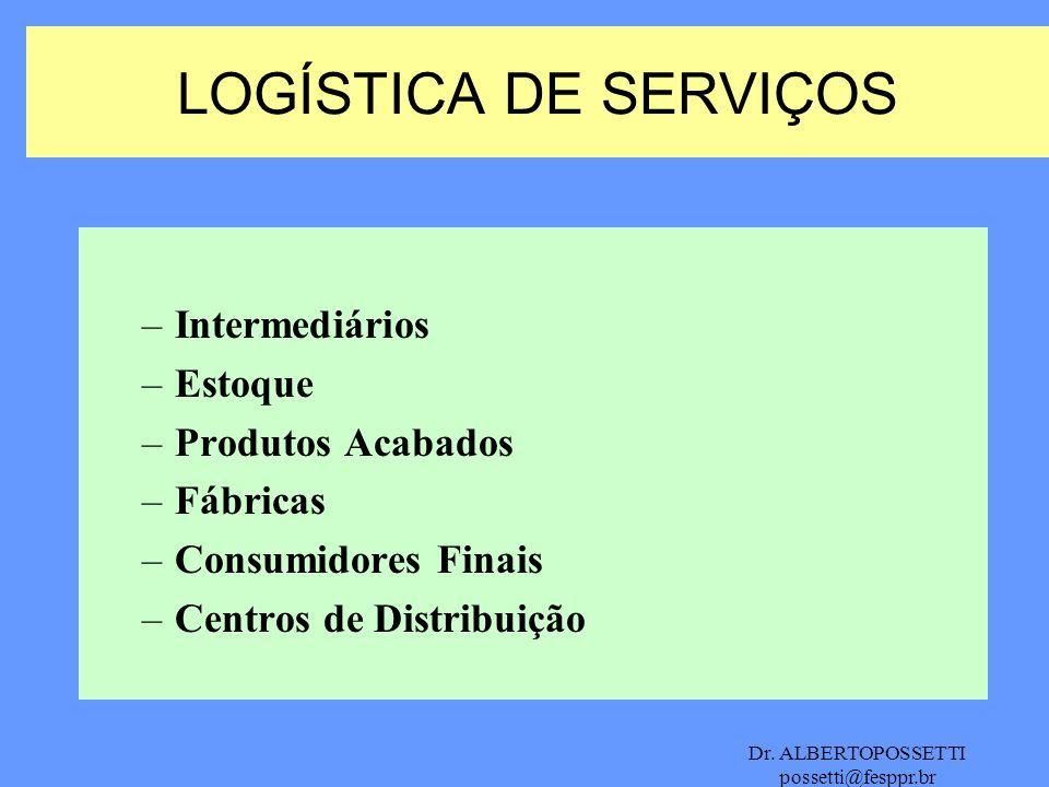 Dr. ALBERTOPOSSETTI possetti@fesppr.br –Intermediários –Estoque –Produtos Acabados –Fábricas –Consumidores Finais –Centros de Distribuição LOGÍSTICA D