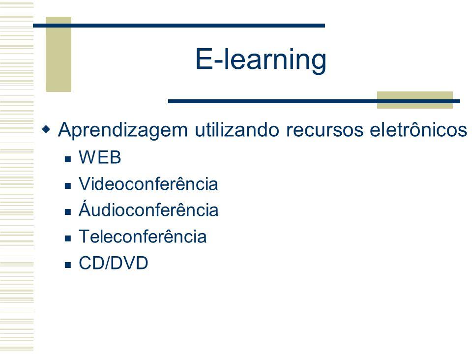 E-learning Aprendizagem utilizando recursos eletrônicos WEB Videoconferência Áudioconferência Teleconferência CD/DVD