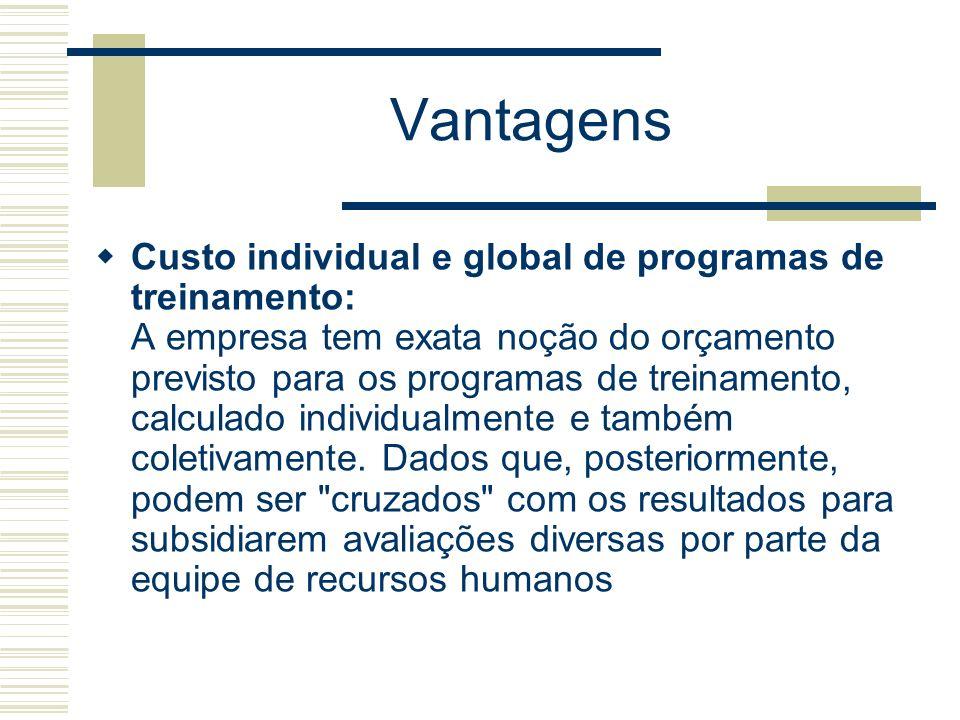 Vantagens Custo individual e global de programas de treinamento: A empresa tem exata noção do orçamento previsto para os programas de treinamento, cal
