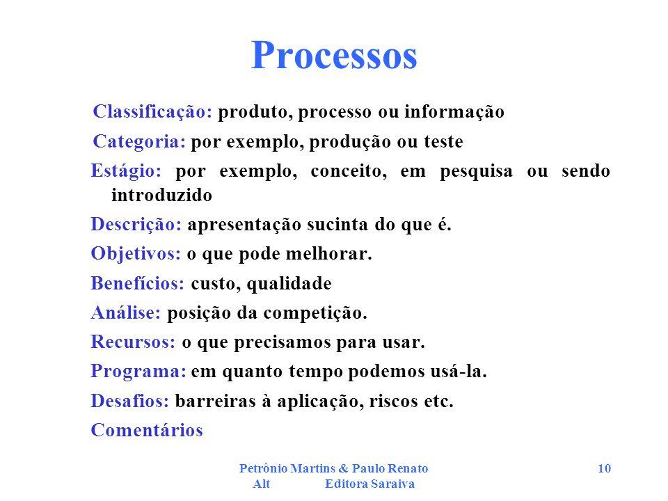 Petrônio Martins & Paulo Renato Alt Editora Saraiva 10 Processos Classificação: produto, processo ou informação Categoria: por exemplo, produção ou te