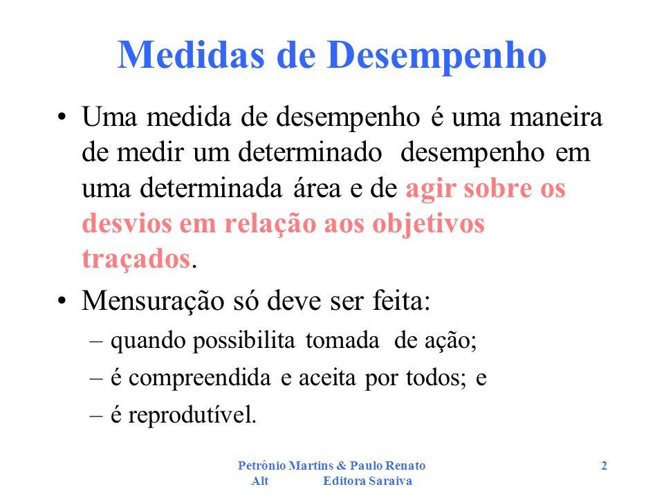 Petrônio Martins & Paulo Renato Alt Editora Saraiva 3 Exemplos de Medidas Úteis Relativas a : –Clientes –Processo produtivo –Fornecedores –Recursos financeiros –Recursos humanos
