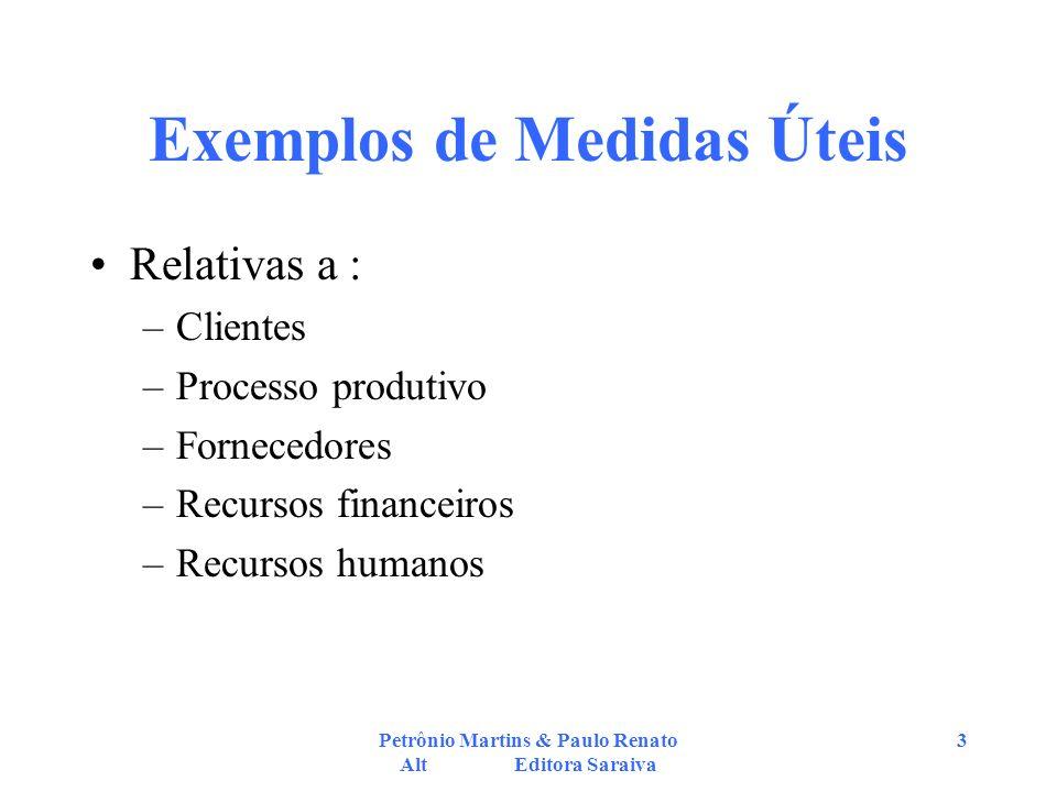 Petrônio Martins & Paulo Renato Alt Editora Saraiva 3 Exemplos de Medidas Úteis Relativas a : –Clientes –Processo produtivo –Fornecedores –Recursos fi