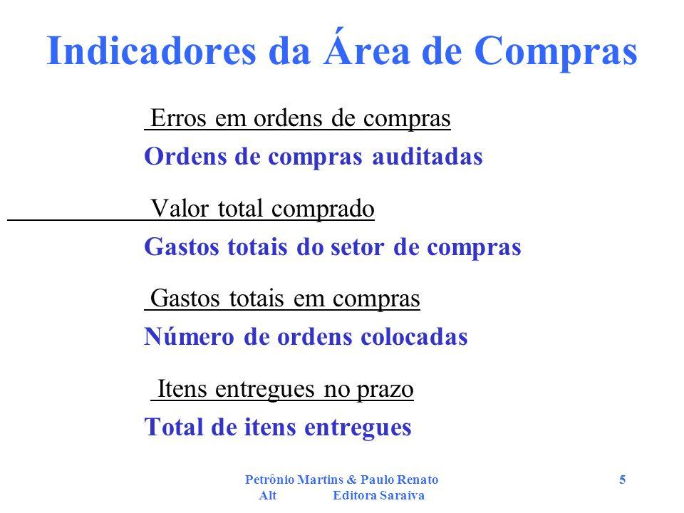 Petrônio Martins & Paulo Renato Alt Editora Saraiva 5 Indicadores da Área de Compras Erros em ordens de compras Ordens de compras auditadas Valor tota