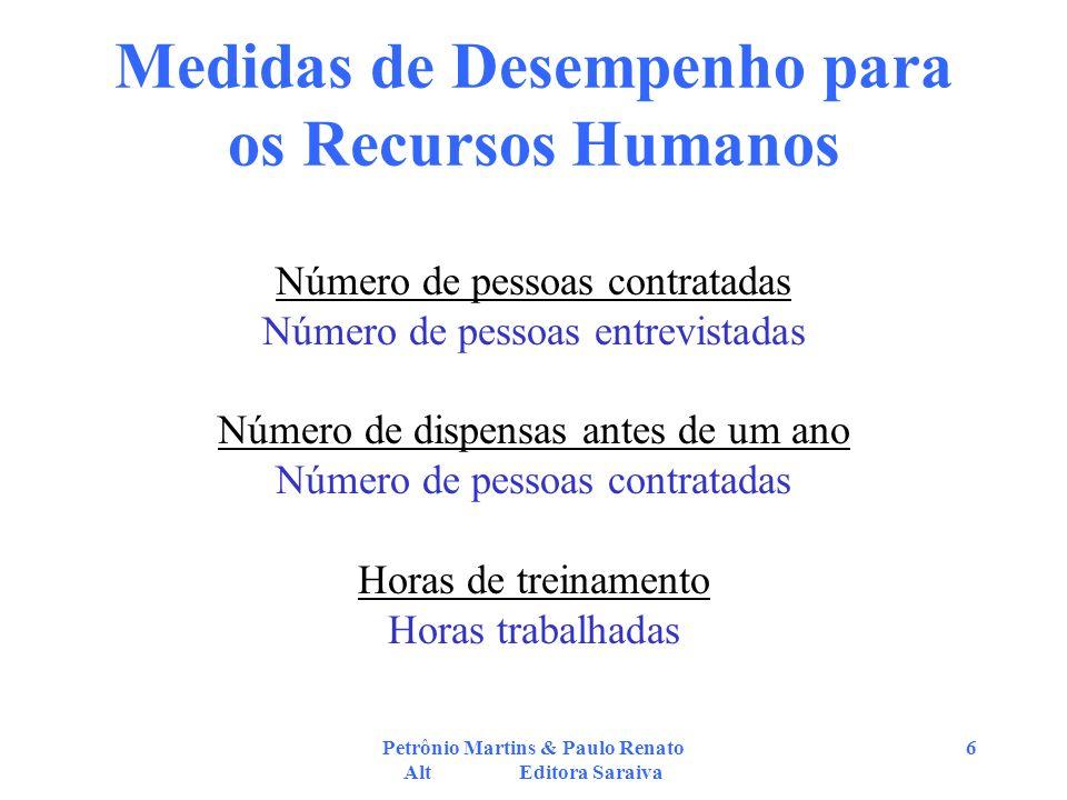 Petrônio Martins & Paulo Renato Alt Editora Saraiva 6 Medidas de Desempenho para os Recursos Humanos Número de pessoas contratadas Número de pessoas entrevistadas Número de dispensas antes de um ano Número de pessoas contratadas Horas de treinamento Horas trabalhadas