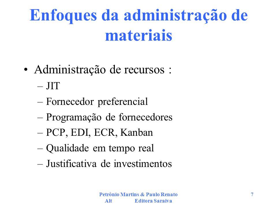 Petrônio Martins & Paulo Renato Alt Editora Saraiva 7 Enfoques da administração de materiais Administração de recursos : –JIT –Fornecedor preferencial