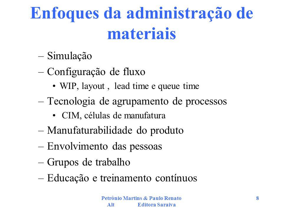 Petrônio Martins & Paulo Renato Alt Editora Saraiva 8 Enfoques da administração de materiais –Simulação –Configuração de fluxo WIP, layout, lead time