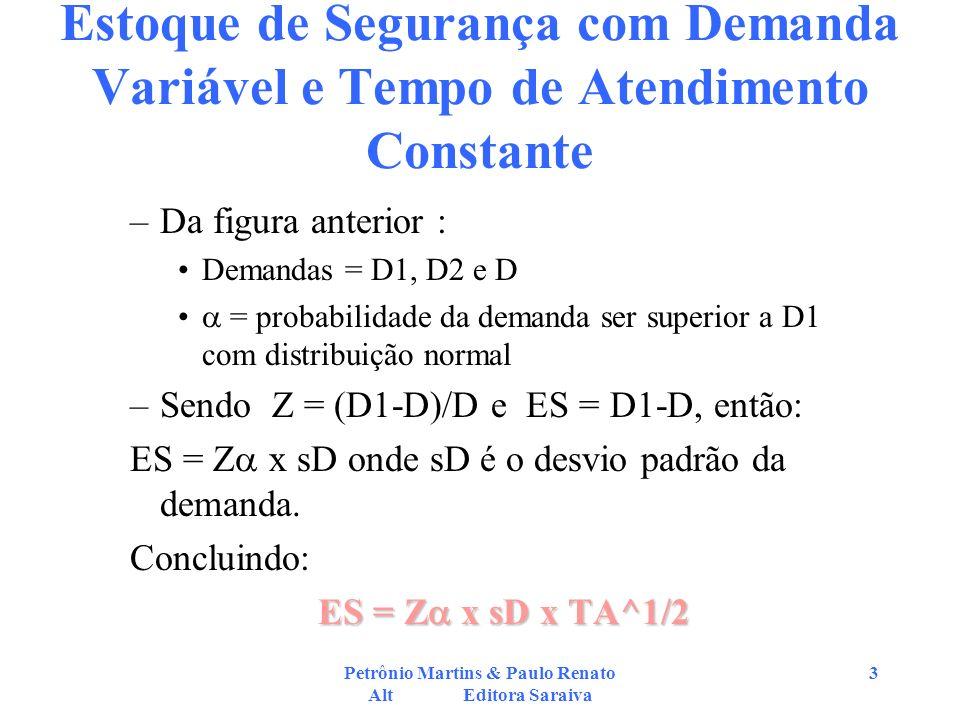 Petrônio Martins & Paulo Renato Alt Editora Saraiva 4 Estoque de Segurança com Demanda Variável e Tempo de Atendimento Constante Analogamente, no modelo de intervalo padrão: ES = Z x sD x IP^1/2 Alguns autores fazem, por segurança: ES = Z x sD x (IP + TA)^1/2