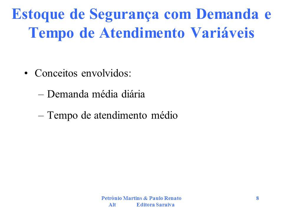 Petrônio Martins & Paulo Renato Alt Editora Saraiva 9 Estoque de Segurança com Demanda e Tempo de Atendimento Variáveis –Fórmula de Monks p/ ES: ES = Z x ( TA x D^2 x D^2 x TA^2)^1/2 Onde: –Z = função do nível de atendimento – TA= tempo médio de atendimento – D=desvio padrão da demanda em TA médio – D= demanda média em TA – TA= desvio padrão de TA