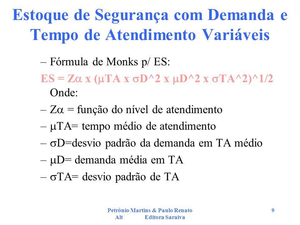 Petrônio Martins & Paulo Renato Alt Editora Saraiva 9 Estoque de Segurança com Demanda e Tempo de Atendimento Variáveis –Fórmula de Monks p/ ES: ES =