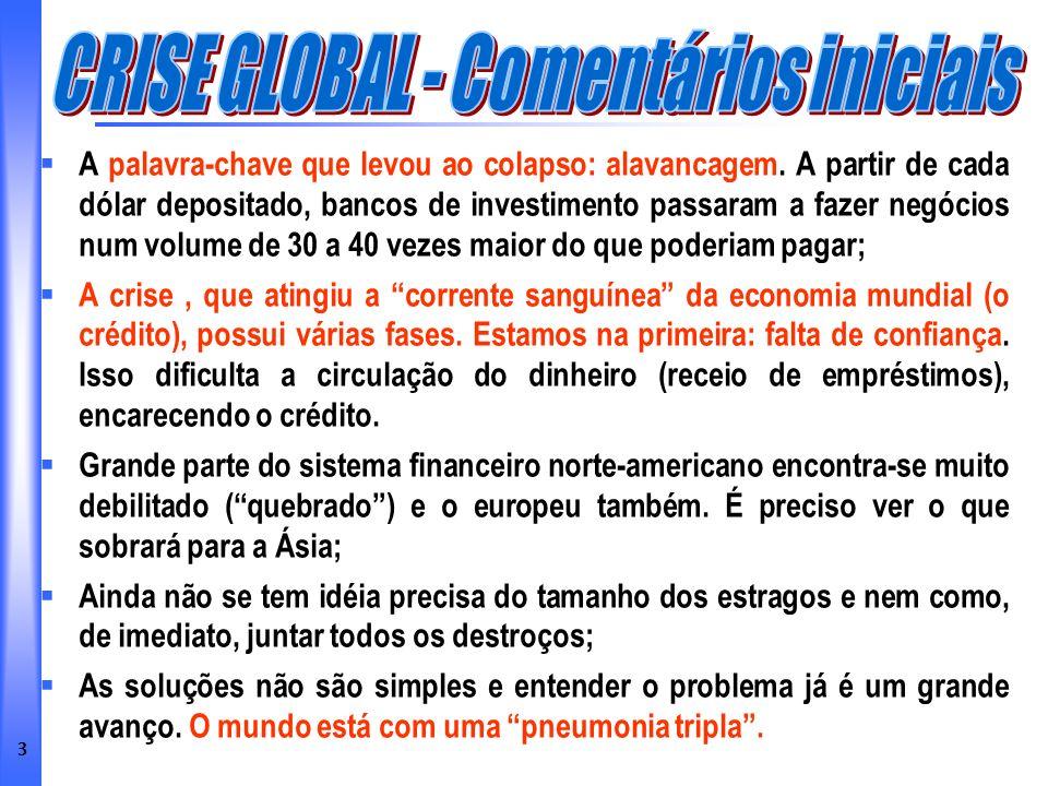 4 O atual cenário global inevitavelmente provocará redução: do crescimento mundial; da alavancagem financeira de instituições; do crédito; do preço de ativos (realinhamento).