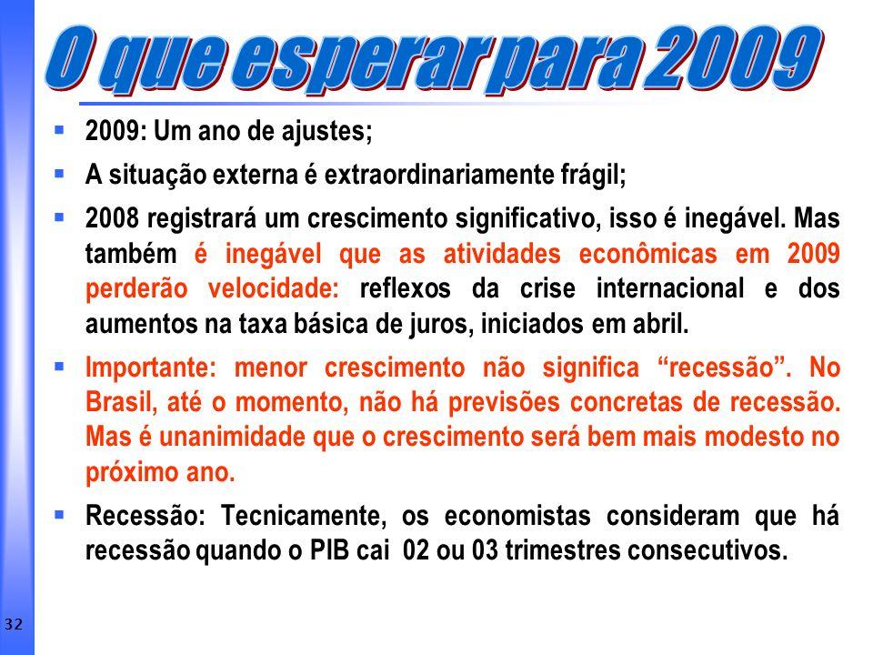 32 2009: Um ano de ajustes; A situação externa é extraordinariamente frágil; 2008 registrará um crescimento significativo, isso é inegável. Mas também
