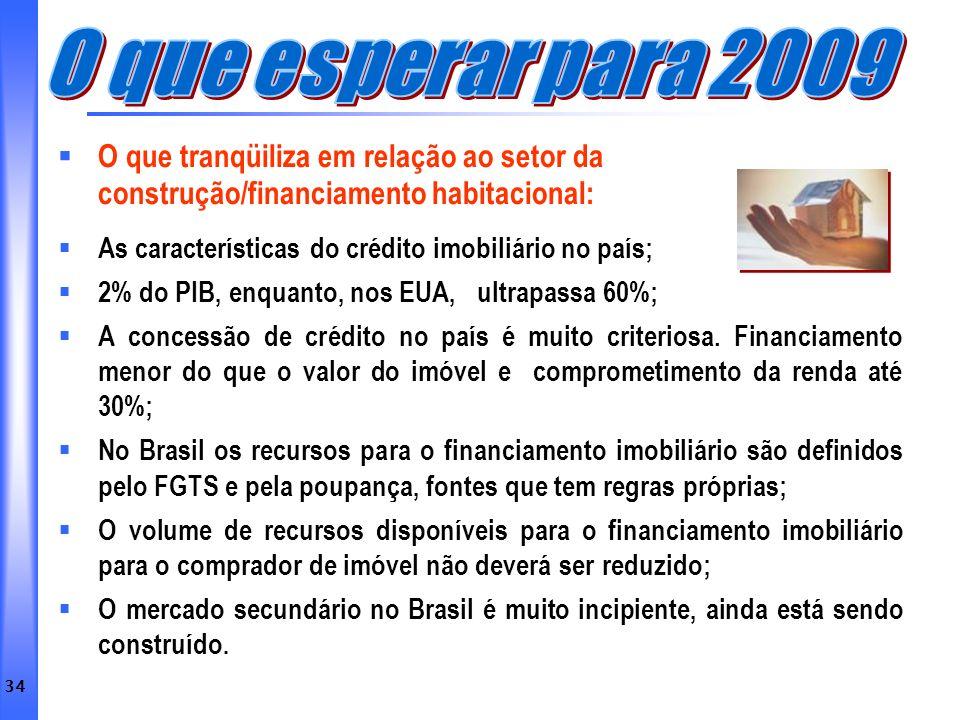 34 O que tranqüiliza em relação ao setor da construção/financiamento habitacional: As características do crédito imobiliário no país; 2% do PIB, enqua