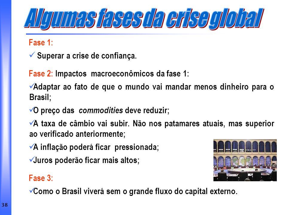 38 Fase 1: Superar a crise de confiança. Fase 2: Impactos macroeconômicos da fase 1: Adaptar ao fato de que o mundo vai mandar menos dinheiro para o B