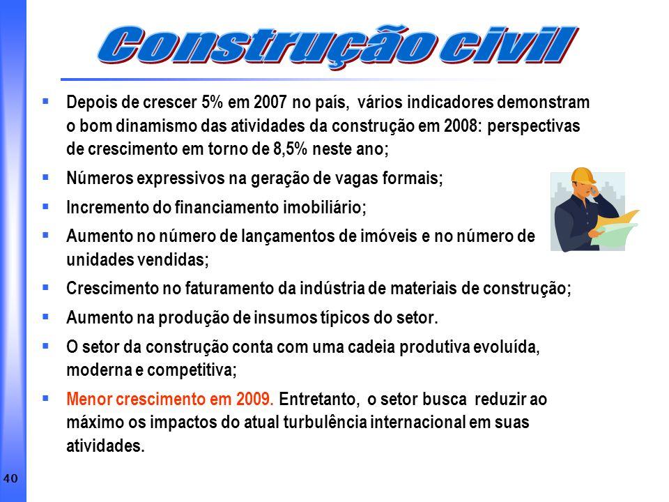 40 Depois de crescer 5% em 2007 no país, vários indicadores demonstram o bom dinamismo das atividades da construção em 2008: perspectivas de crescimen