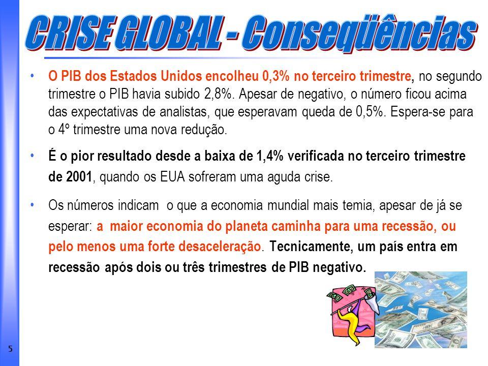 26 Algumas medidas adotadas no Brasil: A Caixa Econômica Federal vai liberar R$ 2 bilhões para financiar bens de consumo diretamente no varejo (eletrodomésticos, eletrônico, móveis, TV e vídeo, além de material de construção).