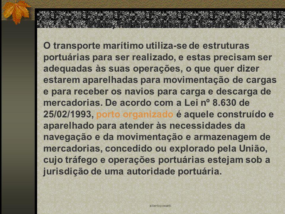 albertopossetti Porto, Funcionamento e Controle O transporte marítimo utiliza-se de estruturas portuárias para ser realizado, e estas precisam ser ade
