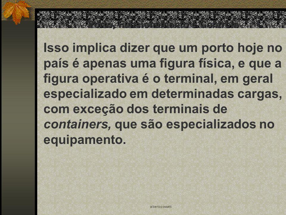 albertopossetti Porto, Funcionamento e Controle Isso implica dizer que um porto hoje no país é apenas uma figura física, e que a figura operativa é o